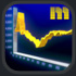 Midland Property Price Chart App